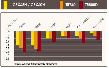tableau-recap-pilonneuse-paclite-1